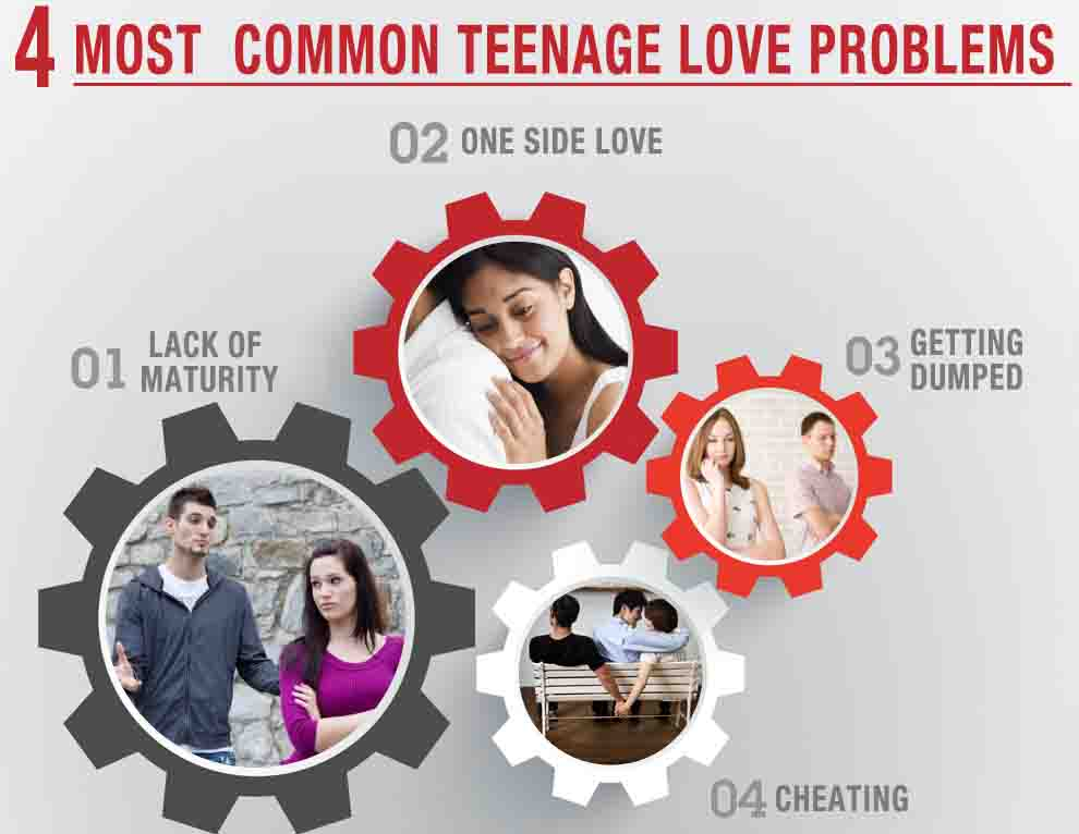 Get in Touch for more information on Most Common Teenage Love Problems